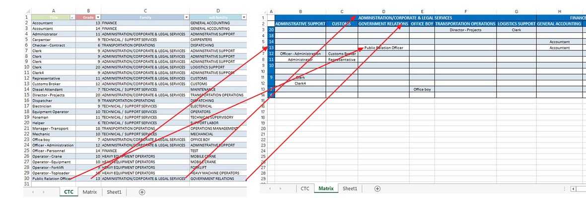Excel Pivot Tables: Text Instead of Counts - VBA Method